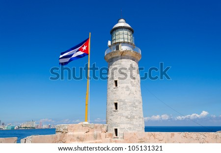 The famous lighthouse of el Morro with a view of the Havana skyline on the background