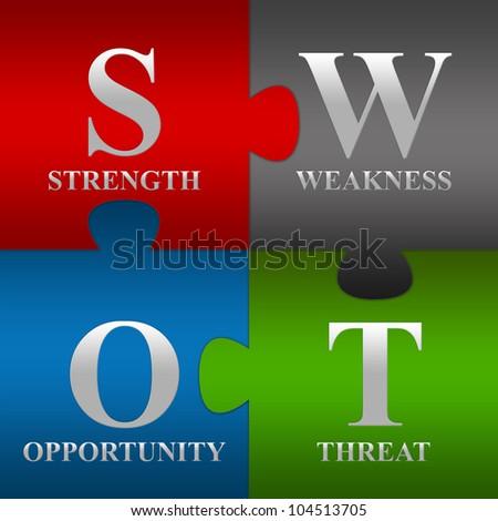 The Four Pieces SWOT Puzzle For Business Concept