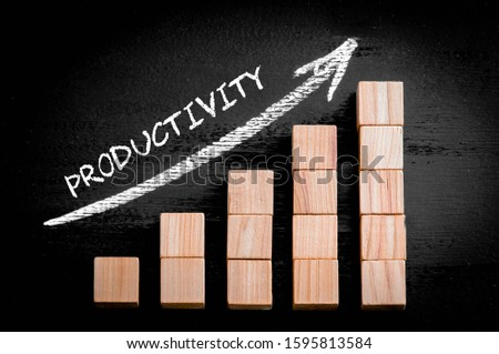The graph of productivity,increasing the productivity percentage step by step to increase the business