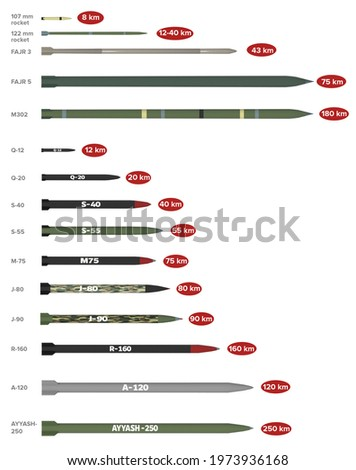 The Hamas rocket arsenal. Artillery rockets in service with Palestinian Hamas organization. 3d render. Missile types bought from foreign markets and produced internally Stock photo ©