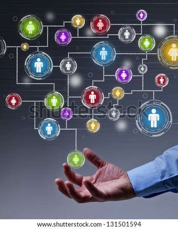 The leverage of social networking in business concept