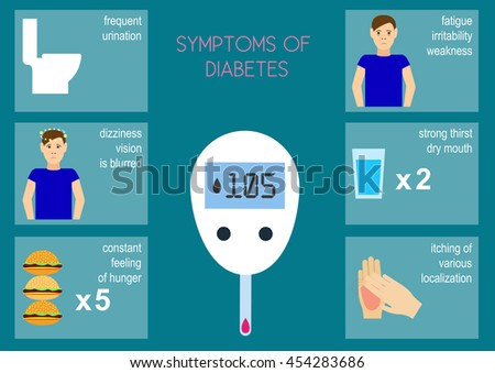 The main symptoms of diabetes infographics symptoms of diabetes flat