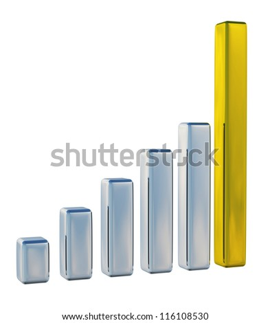 The metallic chart on a white background