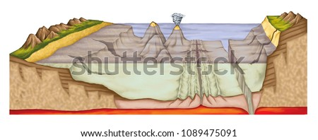 The ocean floor, sea floor, underwater relief, earth's oceans, bathymetry, geography, geology, continental shelf, slope and rise, abyssal plain and hill, trench, magma, volcanic island  Stockfoto ©