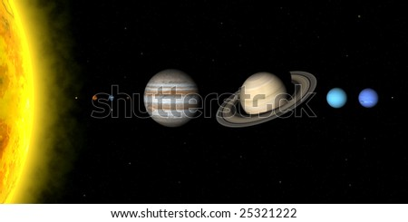 The planets in solar system. Sizes are to scale, but relative distances are not
