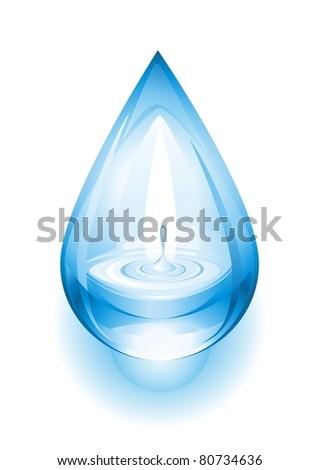 The raster version water drop.