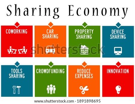 The sharing economy or the socio-economic system built around the sharing of resources Zdjęcia stock ©
