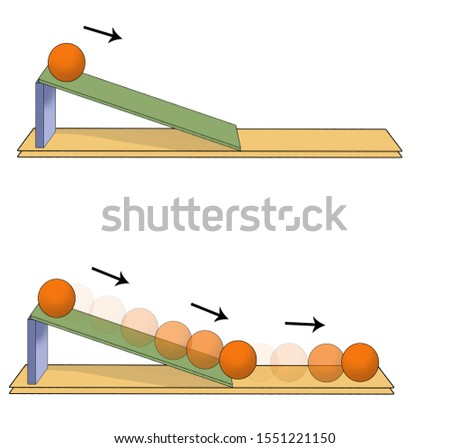 The subject of physics and science course,  Dynamics of Motion in the Friction Inclined Plane Newton's Law of Motion. tr: (Sürtünme Eğimli Düzlemde Hareketin Dinamiği Newton'un Hareket Yasası.) Stok fotoğraf ©