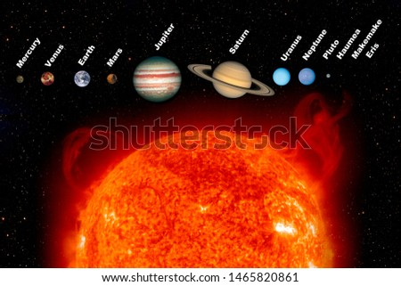 The sun and the planets of the Solar System.