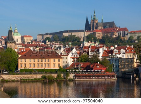 The view from the Vltava River to Prague Castle.
