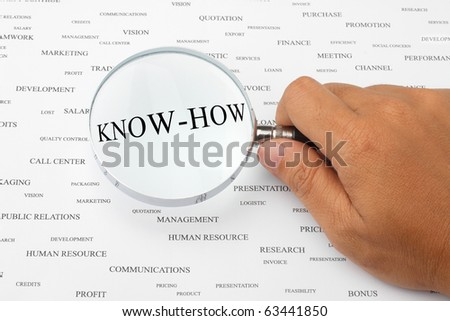 The word KNOW-HOW is magnified.