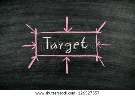 the word target written on blackboard