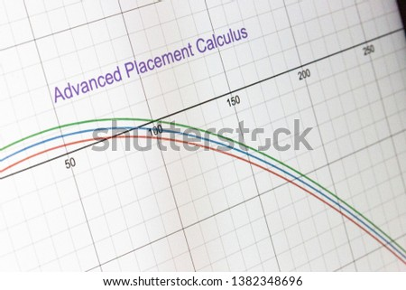 The words advanced placement calculus on a screen with curves graphed on a grid