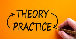 Theory and practice cycle symbol. Hand writing 'Theory and Practice cycle', isolated on beautiful orange background. Business and theory and practice cycle concept. Copy space.