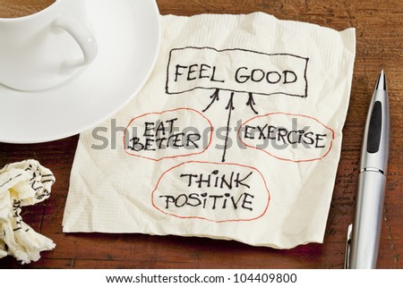 think positive , exercise, eat better - concept of feeling good - sketch on cocktail napkin with coffee cup on table