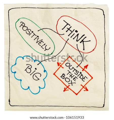 think positively, big and outside the box - motivational napkin doodle, isolated on white