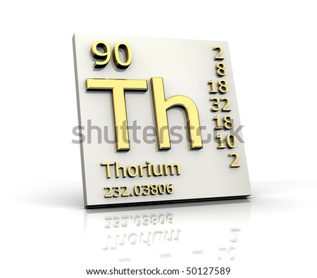 table of elements with charges. thorium charge item codequot;