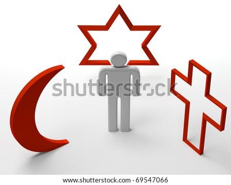 Three dimensional Shape The main religious symbols