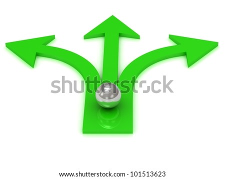 Three green arrows in different directions with the ball of the chromium