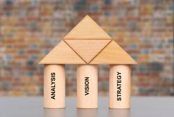 three pillars of successful business strategy