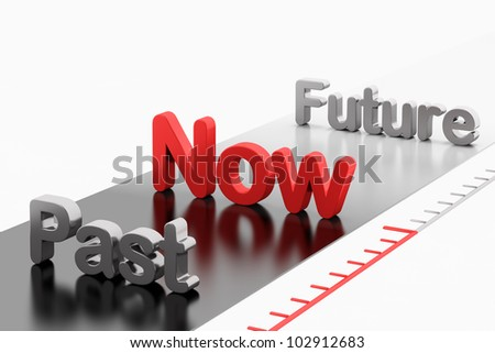 Time concept: Words Past-Now-Future isolated on white background
