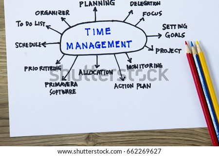 Time management complete with sketch flow chart and project time schedule.