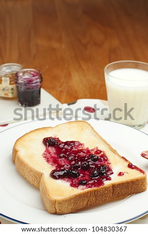 toast with jam and milk for breakfast