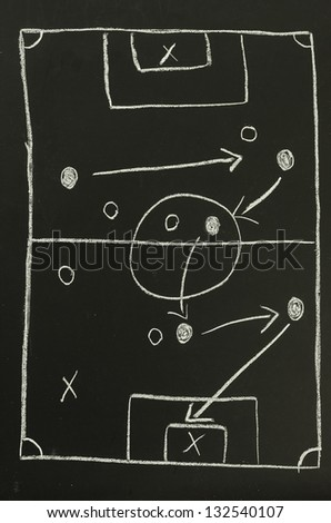 Top view of a football strategy plan on a board.