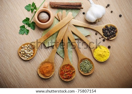 top view of mixed dry colorful spices in wooden spoons.