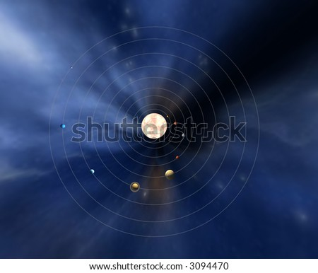 Solar System Top View Top View of The Planets in The