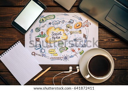 Top view of working place - Social media and Social Network Marketing concept, funny picture of modern internet communication trends. Cup of coffee, laptop, phone, notepad, headphones, wooden table #641872411