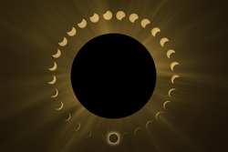 Total Solar Eclipse phases, Composite Solar Eclipse
