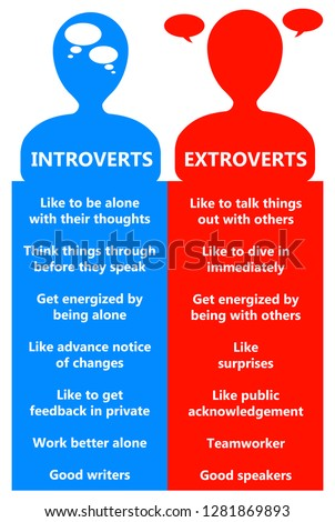 Traits of and differences between introverts and extroverts