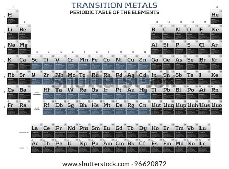 Transition metals in the periodic table of the elements