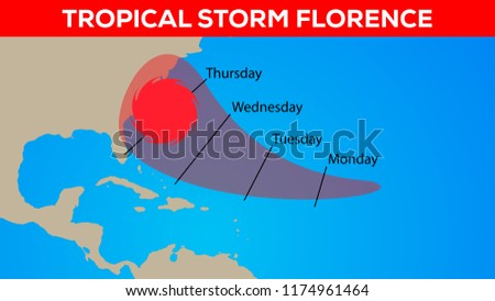 Tropical Storm Florence presentation template with progress of days.