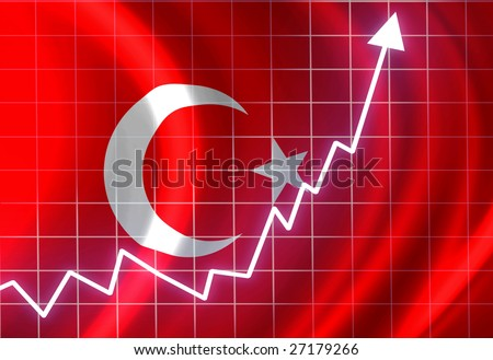 Turkish flag waving in the wind: growth