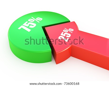 twenty five and seventy five percent proportion pie chart - stock photo