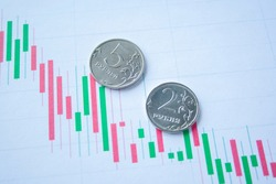 two and five rouble coin on currency graph. exchange rate chart. ruble depreciation. Exchange rate of rouble fall. Rouble to dollar