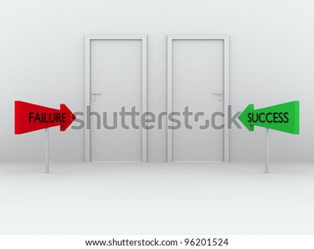 Two closed doors with different choices. Success and failure. Business concept