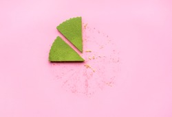 Two slices of matcha cheesecake top view on a pink background. Cheesecake made with matcha green tea powder. Flatlay with the last pieces from a cheesecake on a light pink colored background.