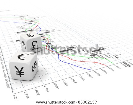 Two white currency dice on stock chart