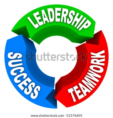 Twords Leadership Teamwork and Success on colorful arrows in a circular pattern