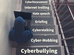 Types of harassment against teenagers in cyber space. Cyber Mobbing, Internet trolling, Griefing, Hate speech, Cyberstalking, Cyberharassment, Catfishing, Outing, Dissing, Fraping, Cyberbullying.