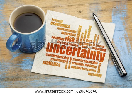 uncertainty and risk word cloud on a napkin with a cup of coffee #620641640