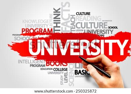 UNIVERSITY word cloud, education concept