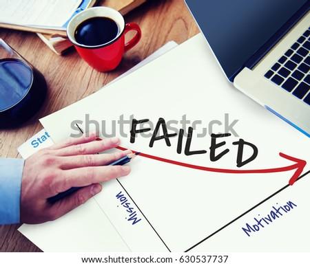 Unsuccessful Termination Employment Quit Retrenchment