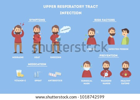 upper tract guys Utis can affect the lower urinary tract (cystitis) or upper tract utis which occur in men urinary tract infection update.