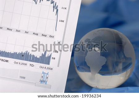 US and global stock markets