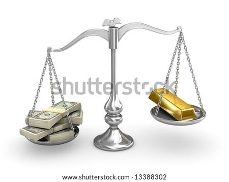 US Dollar vs Gold