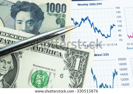 us dollar vs japanese yen bank...